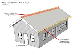 index gallery images roofing terminology