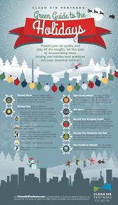 white xmas or smoggy one this energy saving green guide to the