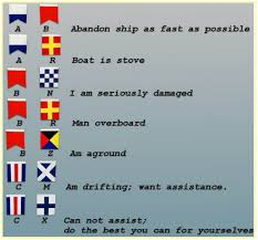 Navy Flag Meanings Navy Signal Flags Meaning Uniform And Workweare Styles Gallery