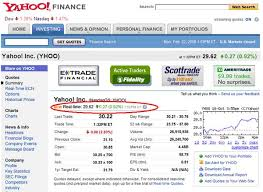Yahoo Finance Yahoo Finance Blogyahoo Finances Launches Free Real Time Ecn