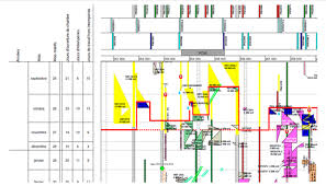 train floor plan the railway construction project management software the pros use