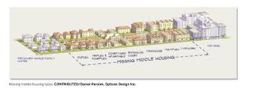 Low Cost Housing Plans by High Rental Demand For Lower Middle Incomes Projected In Holland