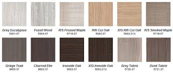 laminated kitchen cabinet doors abbotsford bc