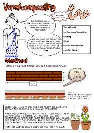 primer on composting wet waste