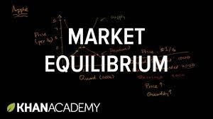 market equilibrium supply demand and market equilibrium