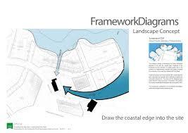 agenda of upper harbour local board 20 july 2017
