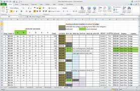 Dues Spreadsheet Jen Fitzgerald The Power Of A Spreadsheet