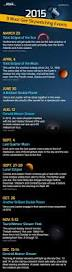best 25 solar and lunar eclipse ideas only on pinterest solar