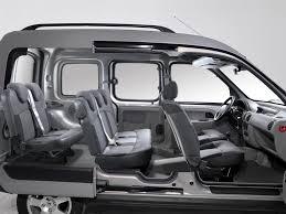 renault kangoo 2016 plan rombo kangoo 7 asientos 0 km en cuotas 100 financia