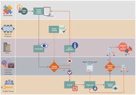new application workflow this diagram was created in conceptdraw this diagram was created in conceptdraw pro with the help of the libraries from the business process workflow diagr u2026 pinteres u2026