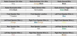 diagrams 640300 isuzu npr wiring antenna u2013 2009 hyundai sonata
