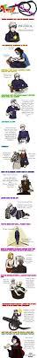 X Men Kink Meme - hetalia kink meme prussia by cathyomg on deviantart