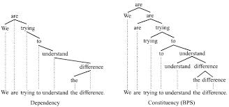 dependency grammar wikipedia
