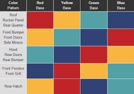 harlequin color chart from wikipedia the truth about cars
