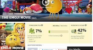 Seeking Metacritic Rotten Tomatoes Explained Vox