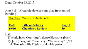 date october 13 2015 aim 15 what role do electrons play in