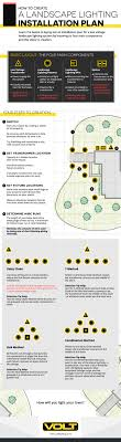 Landscape Lighting Plan How To Make A Low Voltage Landscape Lighting Plan Volt Lighting