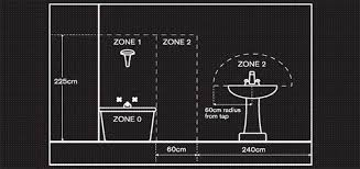 a guide to bathroom lighting at homebase co uk