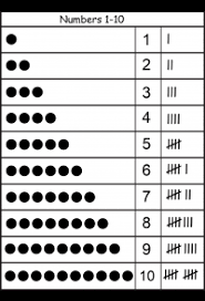 tally marks free printable worksheets u2013 worksheetfun