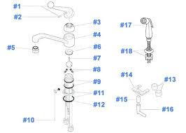 delta kitchen faucet parts diagram delta kitchen faucet parts diagram kitchen sustainablepals delta