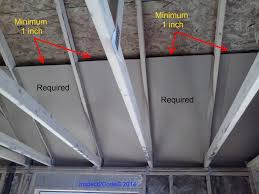 building code requirement attic insulation baffle inspect2code