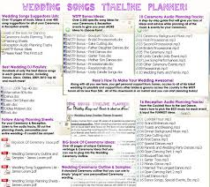 100 wedding reception timeline template production timeline