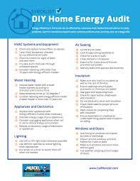 home design checklist 100 home design checklist ada bathroom code requirements