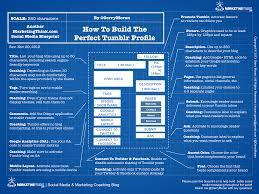 lovely home blueprint ideas 4 perfect profile blueprint