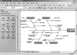 Fishbone Diagram Template Excel Showing Cause And Effect Microsoft Visio Version 2002 Inside Out