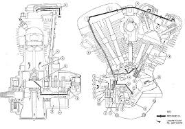 harley evo engine diagram harley davidson wiring diagram