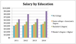 employment certificate with salary aapc u0027s 2014 salary survey see how your salary stacks up aapc