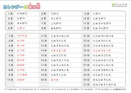 how to read a calendar in japanese hiragana mama
