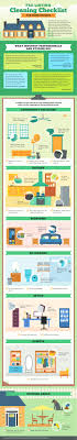 infographic california real estate market improvingthe infographic pre listing cleaning checklist for home owners realty