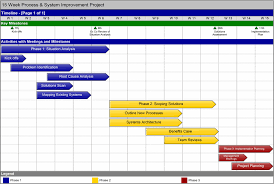 Microsoft Excel Project Schedule Template Project Timeline Template Simple Project Charter On One Page