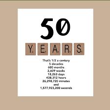 50 Birthday Meme - card invitation design ideas 50 birthday cards simple design