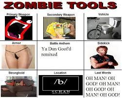 Survival Memes - image 64119 zombie tools zombie survival sheet know your meme