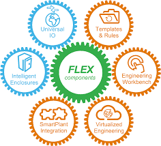 flex investments take aim at engineering costs