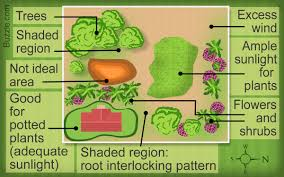 Butterfly Garden Layout by Flower Garden Layout Design Ideas That U0027ll Make Your Neighbors Jealous