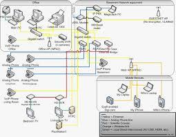 fios home network design network diagram luxury server network diagram home network network