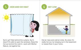 energy saving tips for summer 10 summer energy saving tips paulding putnam electric cooperative