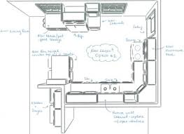 cafe kitchen floor plan 28 cafe kitchen floor plan commercial kitchen layout meonthemap