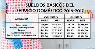 aumento el salario para empleadas domesticas 2016 en uruguay nuevo sueldo básico del servicio doméstico 2016 2017 econoblog