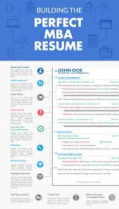 Mba Candidate Resume 10 Steps Towards Creating The Perfect Mba Resume