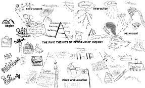 5 themes of geography essay exles 5 themes of geography inquiry cpswimmer