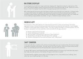 interaction design u2013 the craft collective u2013 cansu sayici