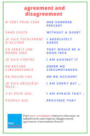 Fun French Worksheets Best 25 French Conversation Ideas On Pinterest Learn To Speak