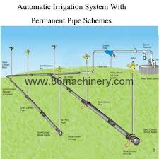 At Home Diys by How To Design An Irrigation System At Home Diy Irrigation Hunter