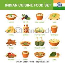 cuisine indon駸ienne nourriture cuisine indien ensemble cuisine différent