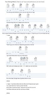 Music Manager Resume 62 Best Ukulele Tabs Images On Pinterest Ukulele Tabs Ukulele