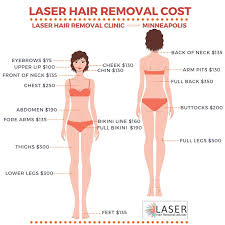 how much does laser hair removal cost on back how much does it cost for laser hair removal best hair 2017